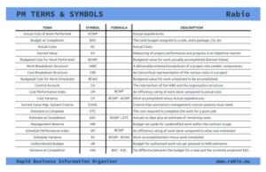 project management terms symbols