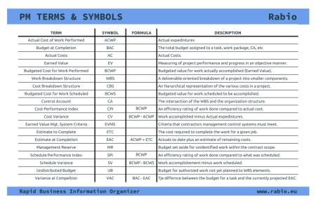 project management terms symbols